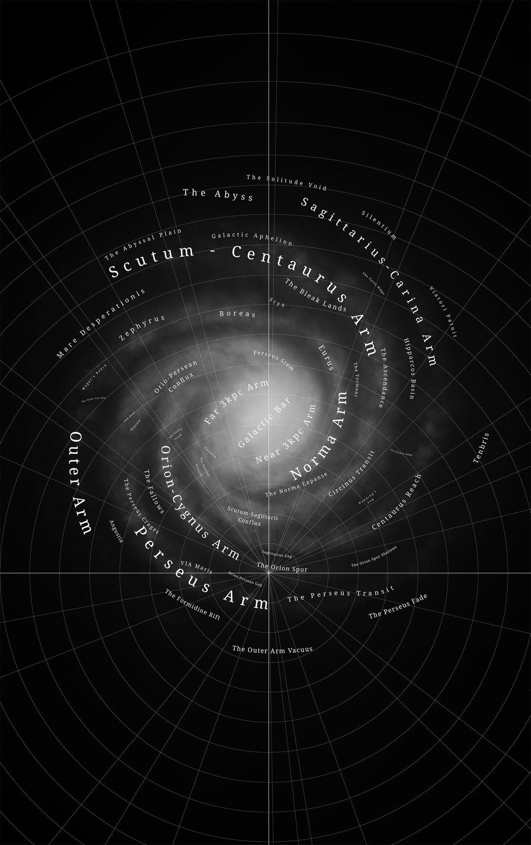 Eine Karte der Milchstraße